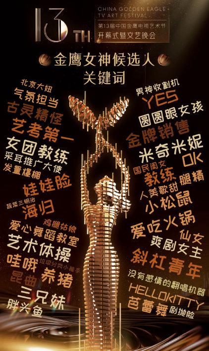 2020金鹰女神候选人关键词曝光