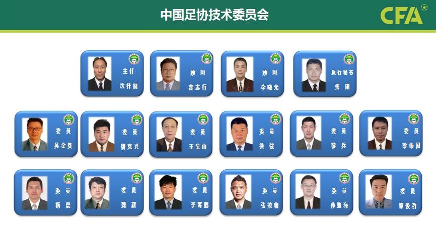 """这回中国足协""""动真格""""  打造教练+球探培训体系"""
