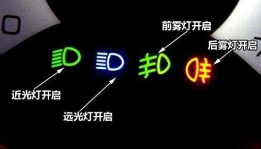 不搞清楚这几种车灯的用法分分钟出大事