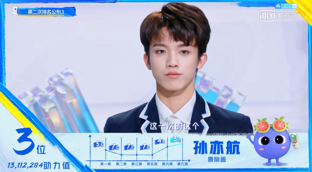 《青你3》第二次排名发布,孙亦航说前三就前三!