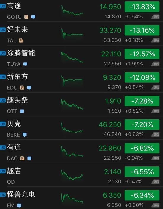 """特斯拉中国市场5月订单被曝""""再腰斩""""  一夜蒸发2000亿!"""