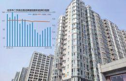 北京二手房市场现状:部分房源3年亏百万