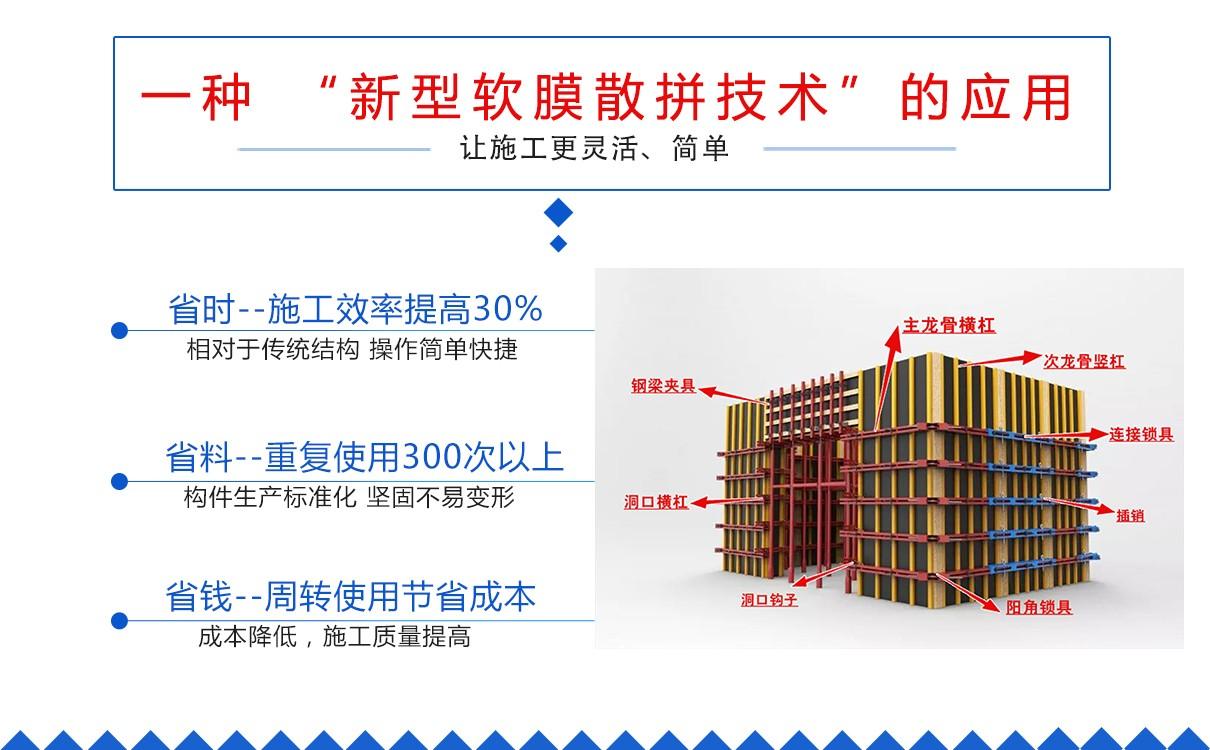 河北天建钢结构股份有限公司钢背楞标准化组装与说明