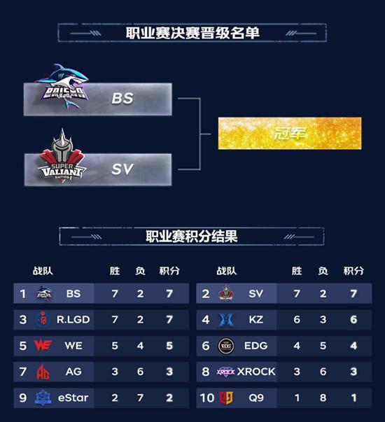京东杯S2高潮将至 2020顶级CF选手会师决赛