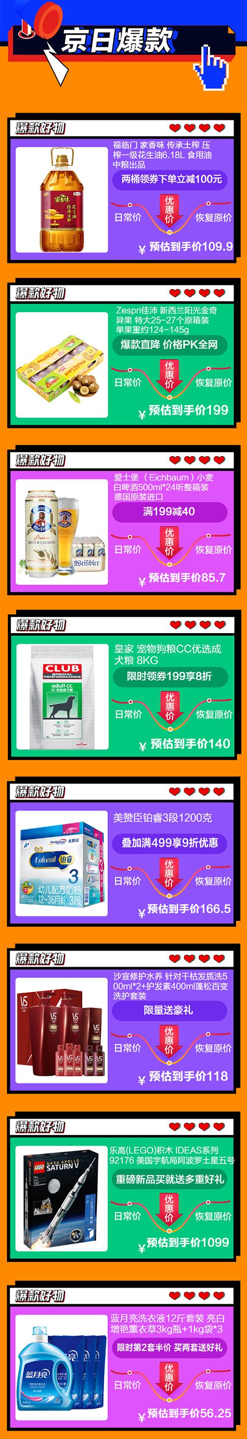 11.11超级夜开胃菜 京东超市京日爆料提前上桌了!