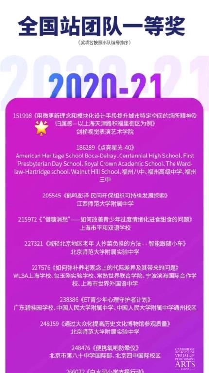 高光时刻 - 剑桥艺术中国(CSVPA China)学生团队获CTB全国站一等奖