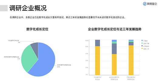 """数字社会建设将加速企业转型 天九共享为优质项目打通数字化""""康庄路"""""""