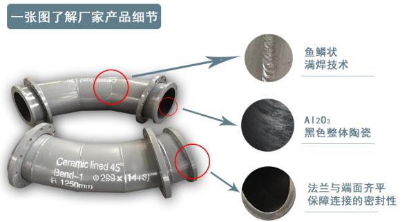 陶瓷复合耐磨管-专业厂家哪里找呢?[江河]
